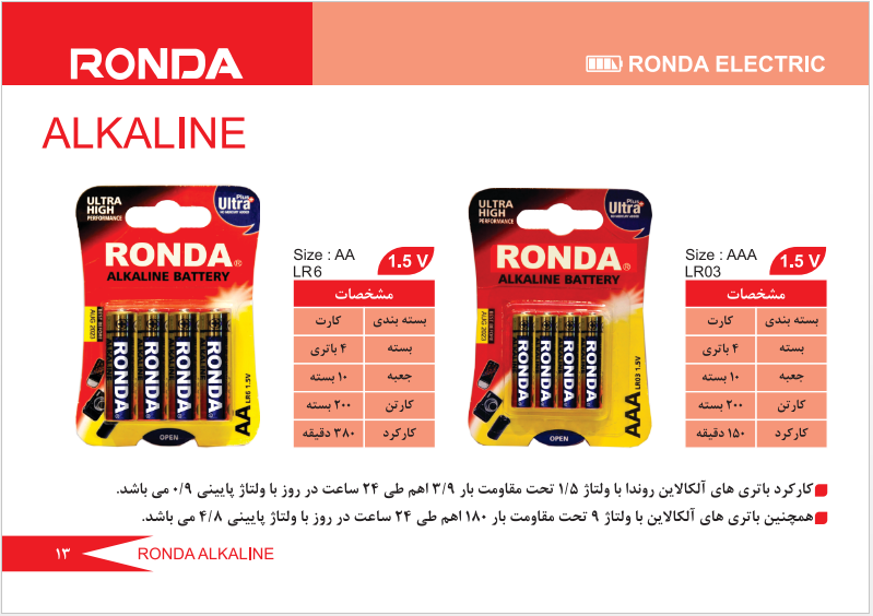 باتری قلمی و نیم قلمی آلکالاین روندا