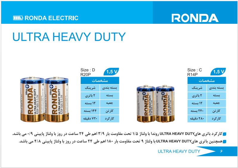 باتری بزرگ و متوسط هوی دیوتی شرینک روندا